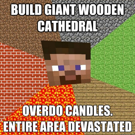 Ecclesiastical disaster on Minecraft